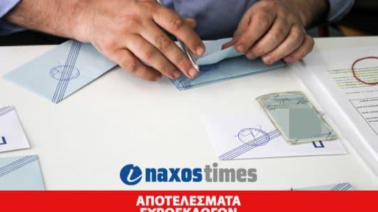 δημοτικές εκλογές