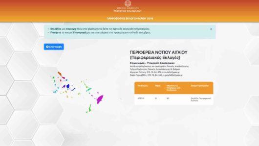 ΥΠΕΣ: Διαδραστικός χάρτης για τους σταυρούς προτίμησης ανά περιοχή