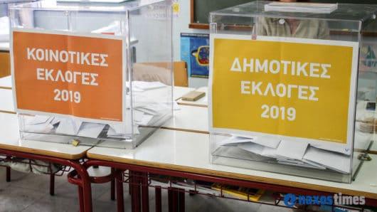 Τα αποτελέσματα των εκλογών