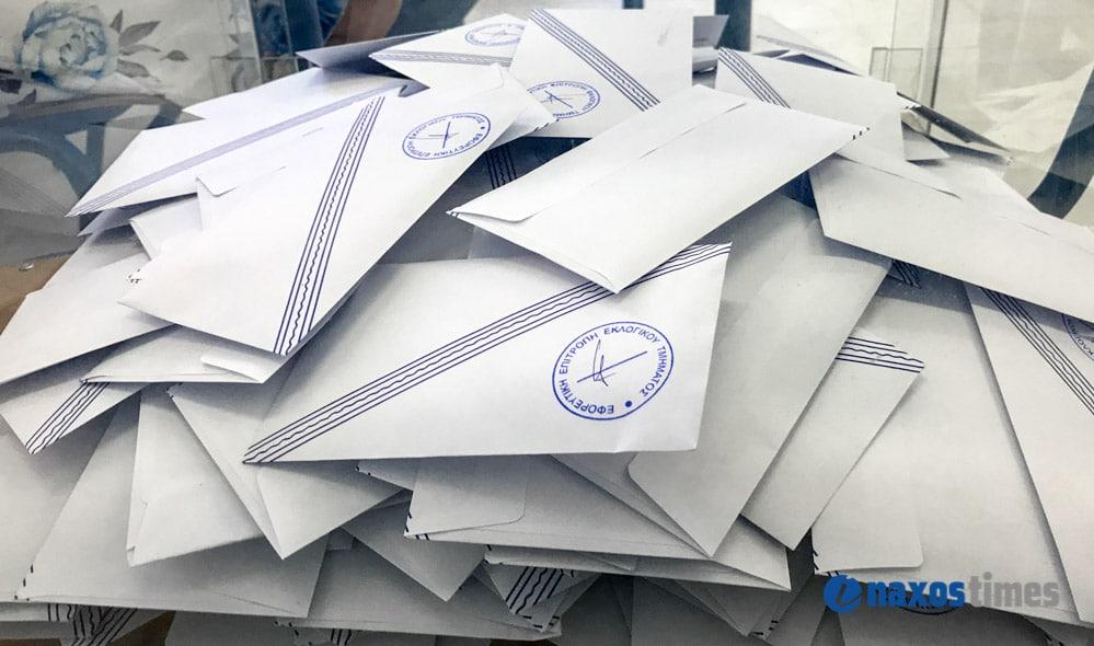 Αποτελέσματα βουλευτικών εκλογών