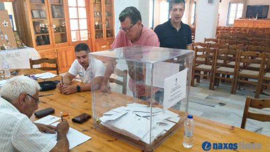 εκλογές Πανναξιακού Α.Ο Βαγγέλης Κάρλοβιτς