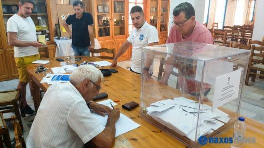 εκλογές Πανναξιακού Α.Ο