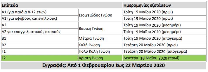 Πιστοποιητικό Ελληνομάθειας